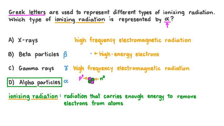 Identifier le type de rayonnement ionisant pouvant être représenté par une lettre grecque spécifique