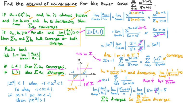 Find the Interval of Convergence for a Power Series