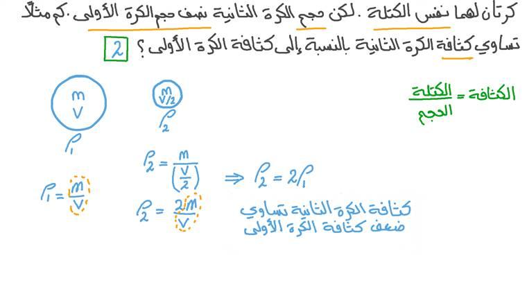 فهم كيفية ارتباط الكثافة بالكتلة والحجم