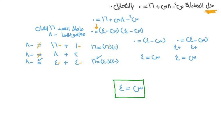حل المعادلات التربيعية بتحليل المربعات الكاملة
