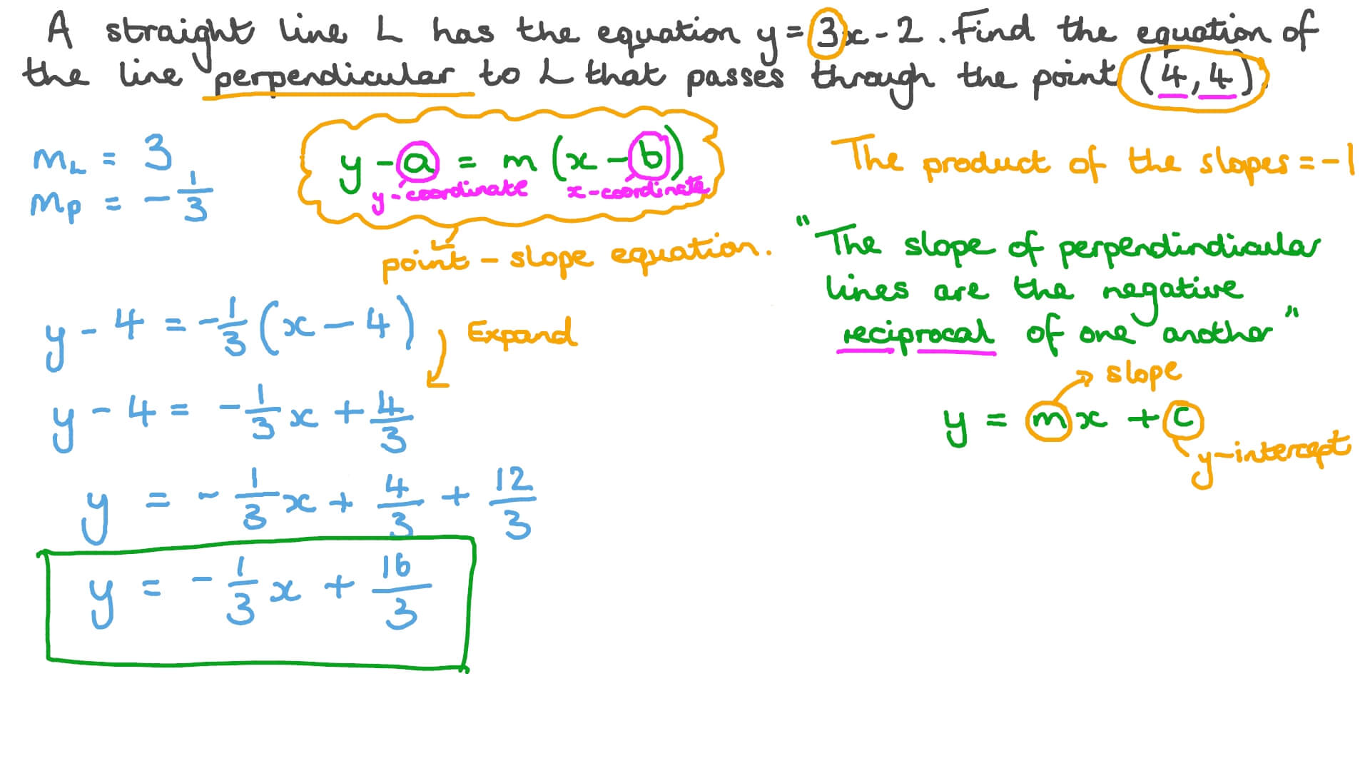 Question Video: Finding the Equation of a Line ...