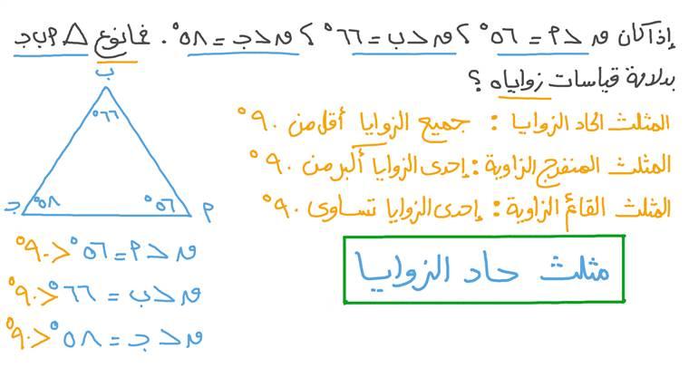 درس أنواع المثلثات الزوايا والأضلاع نجوى