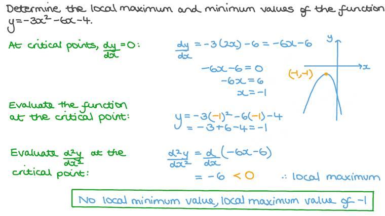 Finding the Local Maximum and Minimum Values of a Quadratic Function