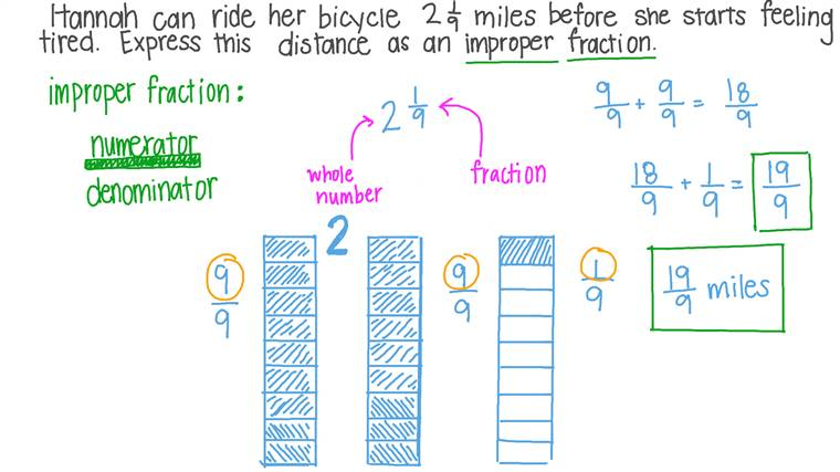Converting Mixed Numbers into Improper Fractions