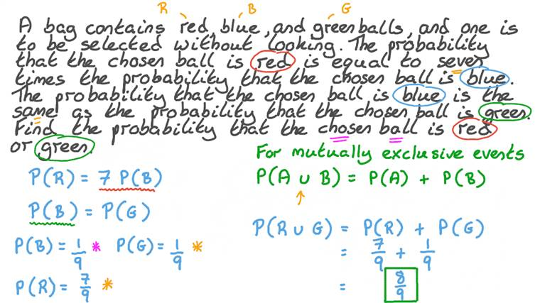 Determining the Probability of Union of Two Events