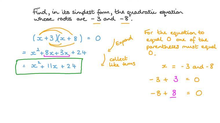 Former des équations du second degré sous la forme la plus simple compte tenu de leurs racines