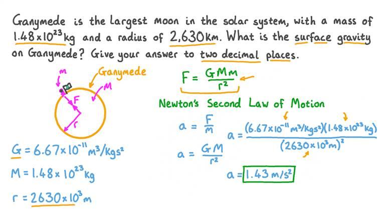 Calcul de la gravité à la surface de Ganymède