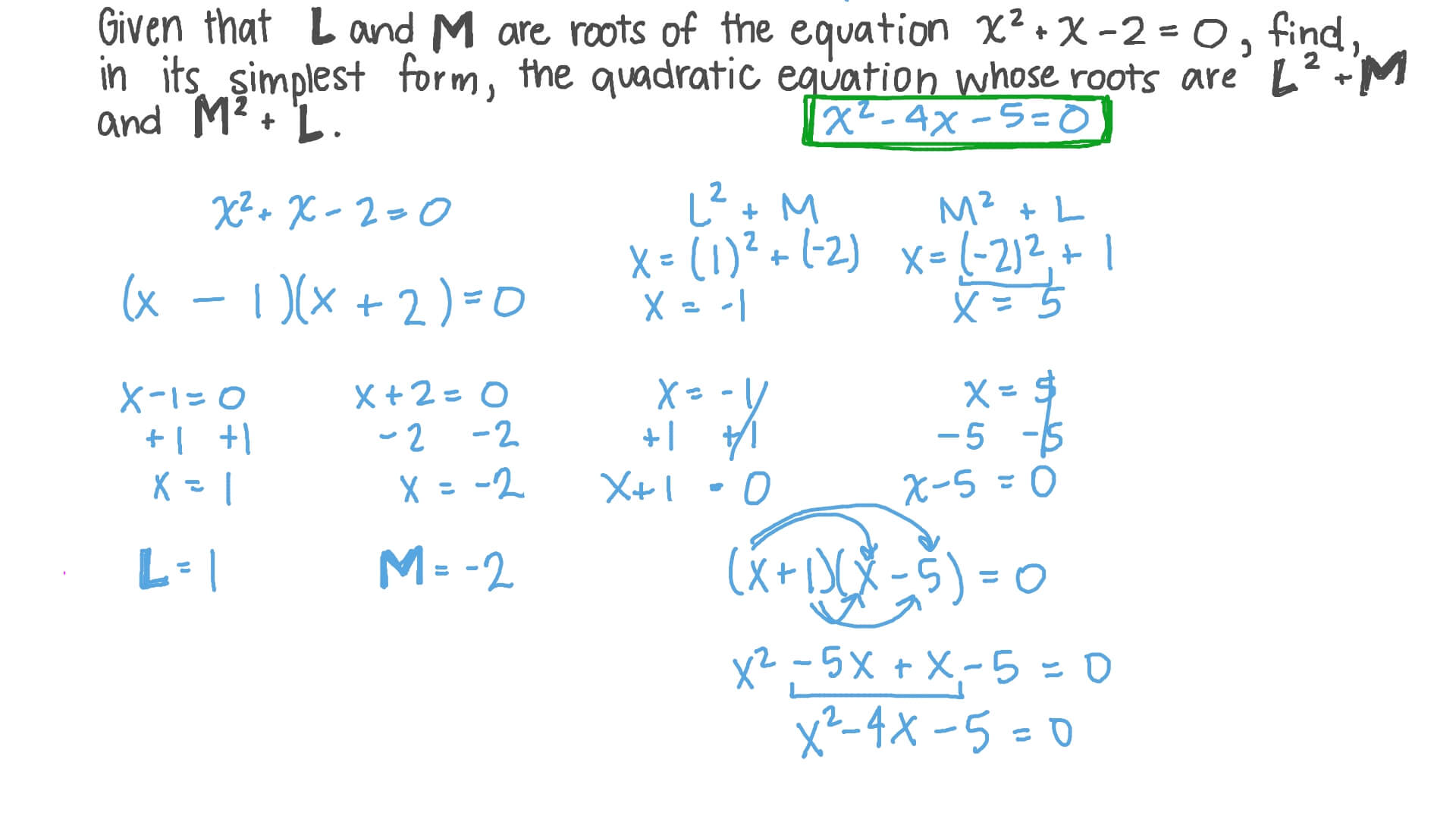 simplest form quadratic equations  Forming Quadratic Equations in the Simplest Form Using the Relation between  Them and Their Roots
