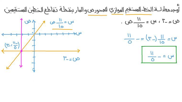 إيجاد معادلة خط مستقيم يوازي محور الإحداثيات ويمر بنقطة تقاطع خطين مستقيمين معطيين