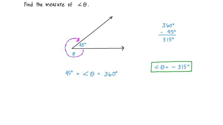 Déterminer la mesure d'un angle orienté