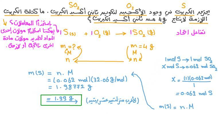 حساب كتلة الكبريت اللازمة لإنتاج كتلة معطاة من ثاني أكسيد الكبريت