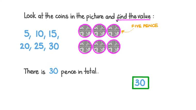 Finding the Number of Pence by Counting