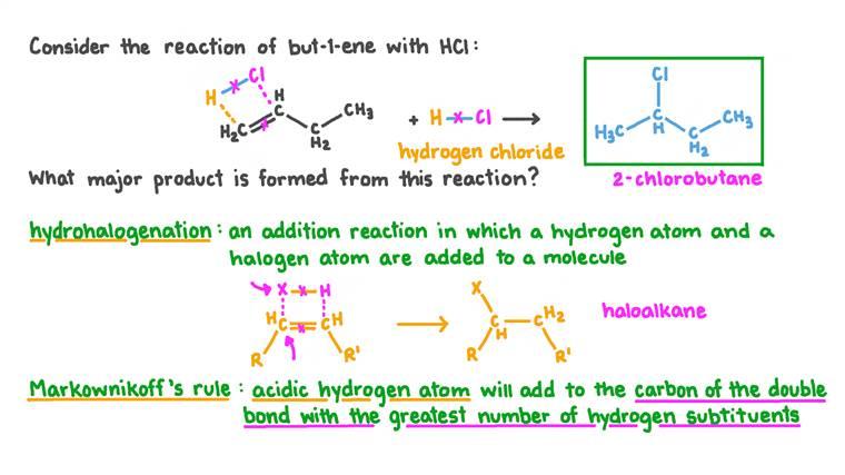 Déterminer le produit formé au cours de la réaction entre le but-1-ène et le chlorure d'hydrogène