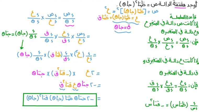 إيجاد مشتقة دالة مثلثية مركبة باستخدام قاعدة السلسلة