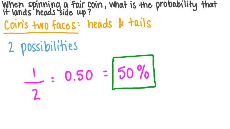 Finding the Theoretical Probability of Head in Tossing a Coin