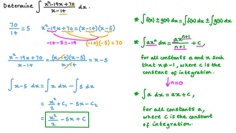 Finding the Integral of a Rational Function using Factorization