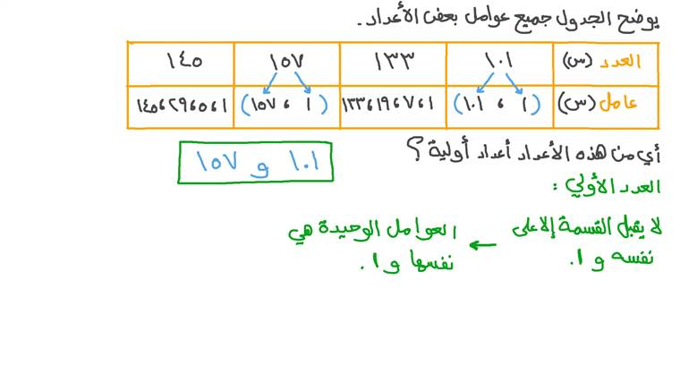 استخدام جدول العوامل لتحديد الأعداد الأولية