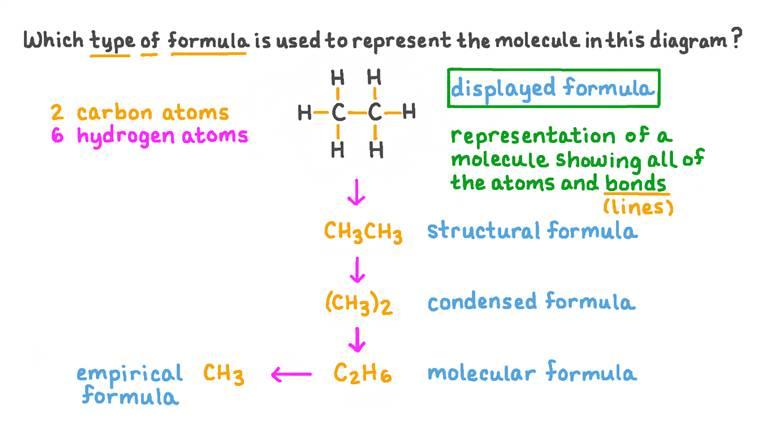 Identifier le type de formule utilisé pour représenter un hydrocarbure