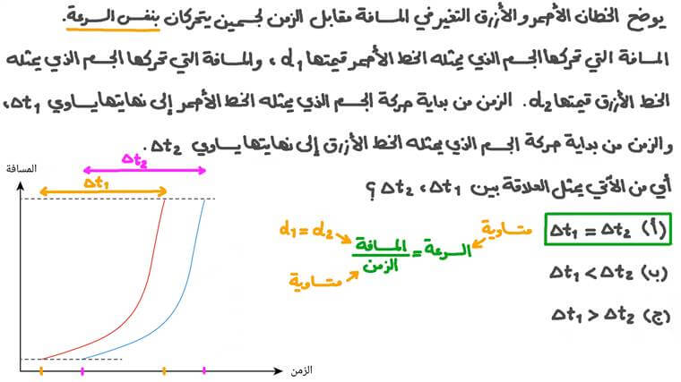 مقارنة المسافات التي تحركها جسمان ممثلان على نفس التمثيل البياني للمسافة مقابل الزمن