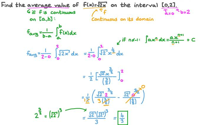 Finding the Average Value of a Root Function in a Given Interval
