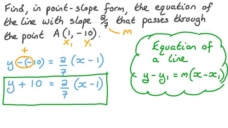 point slope form lesson  Lesson: Equation of a Straight Line: Standard and Point ...