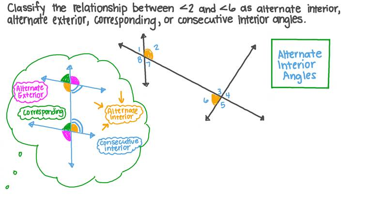 Classifying the Relationship between Two Angles