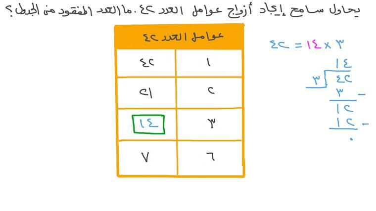 إكمال جداول أزواج عوامل الأعداد حتى ٩٩
