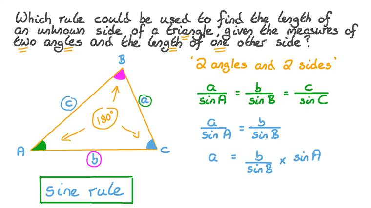 Identifying the Properties of the Sine Rule
