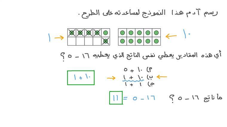 طرح عدد مكون من رقم واحد من أحد الأعداد الواقعة بين ثلاثة عشر وتسعة عشر