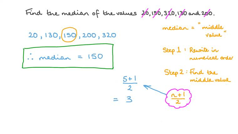 Finding the Median of a Data Set