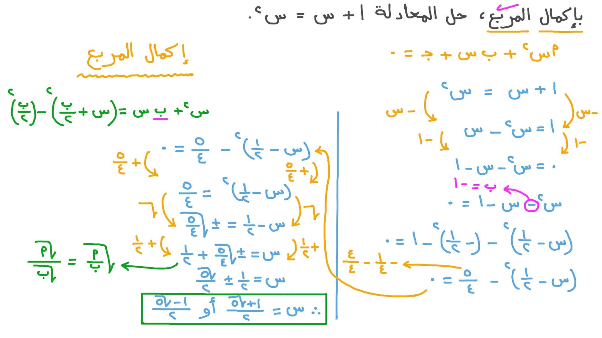 فيديو حل المعادلات التربيعية بإكمال المربع نجوى