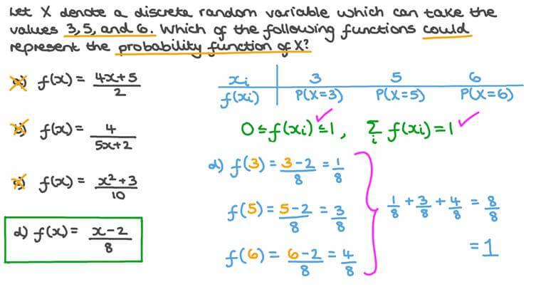 Choix d'une loi de probabilité appropriée pour une variable aléatoire discrète