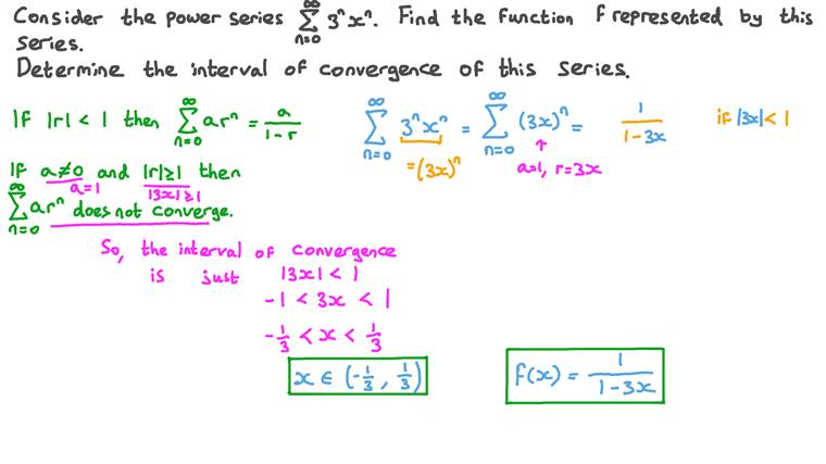 Find the Rational Function Given by a Power Series