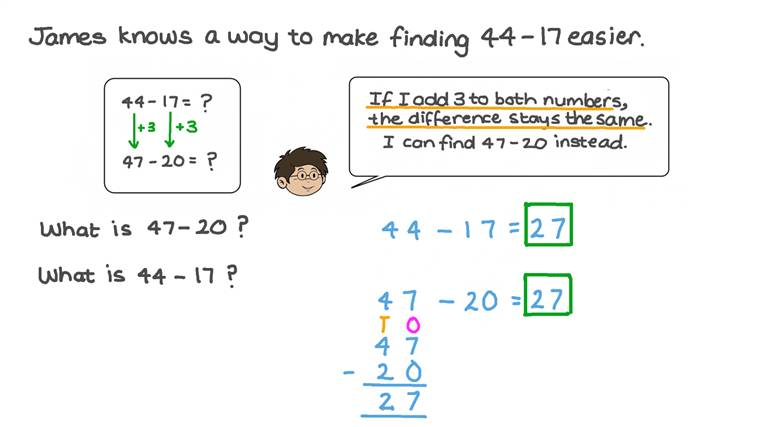 Subtracting within 100 Using Compensation