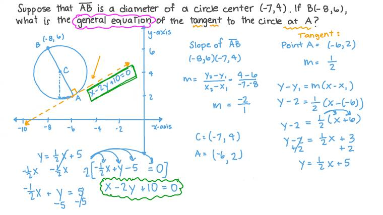 Finding the General Equation of a Line Tangent to a Circle