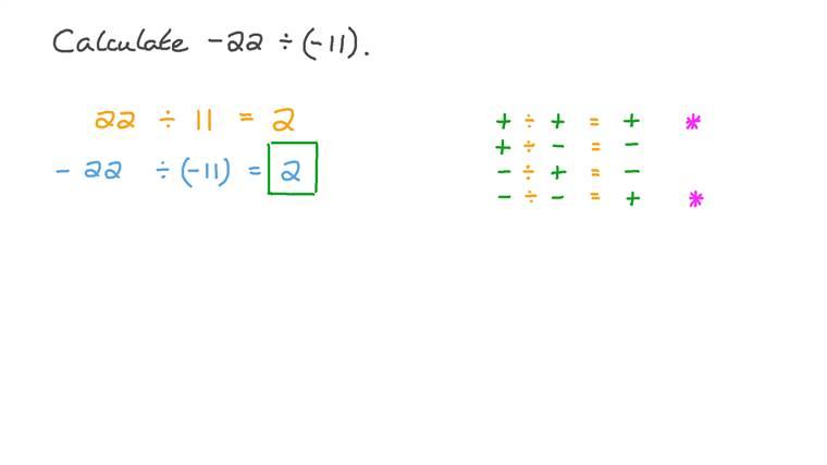Dividing Integers