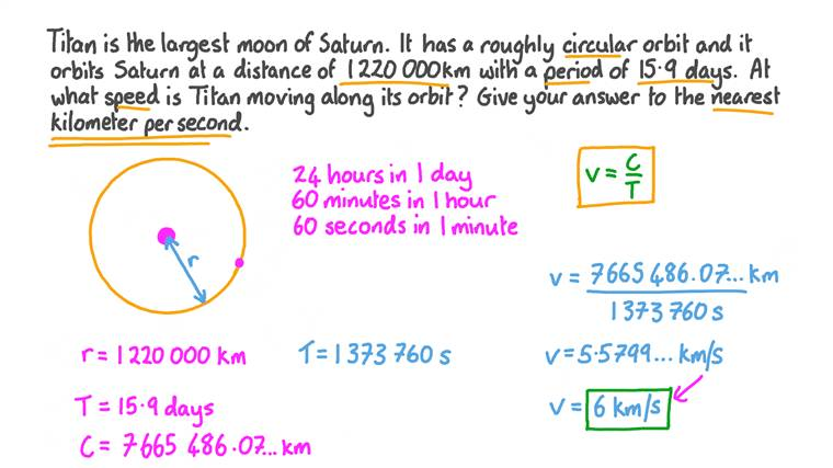 Finding the Orbital Velocity from the Radius and Period for Circular Orbits