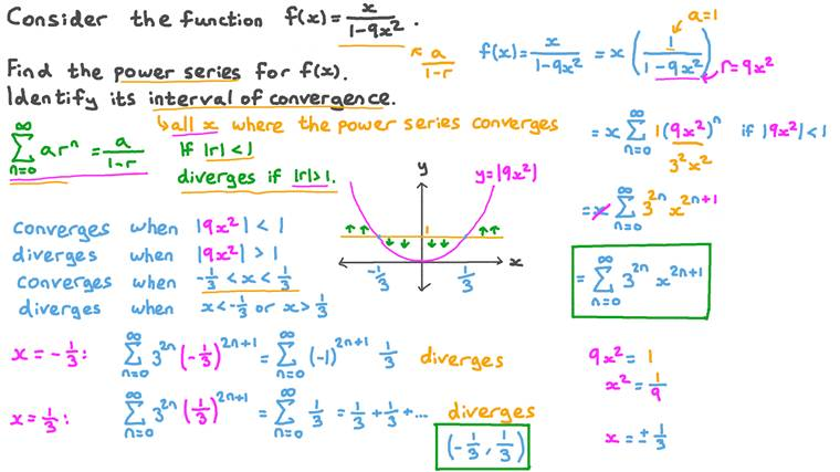 Finding the Power Series for a Rational Function and Identifying Its Interval of Convergence