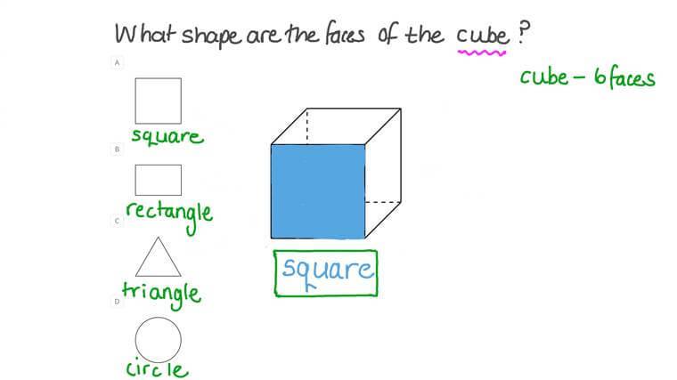 Identificar formas geométricas