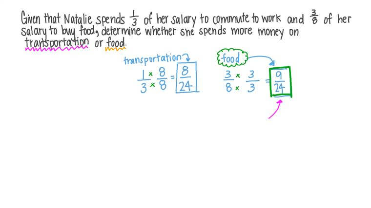 Comparing Fractions with Different Denominators in Word Problems