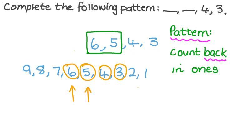 Secuencias numéricas con números hasta 9