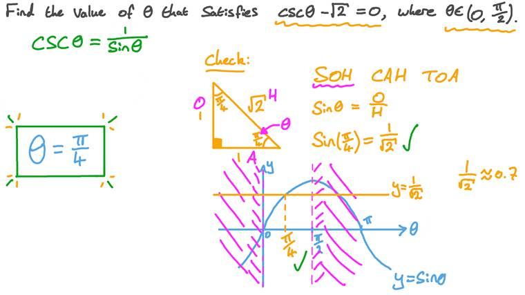 Résoudre des équations trigonométriques impliquant des angles remarquables