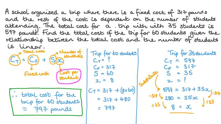 Writing and Evaluating a Linear Function in a Real-World Context