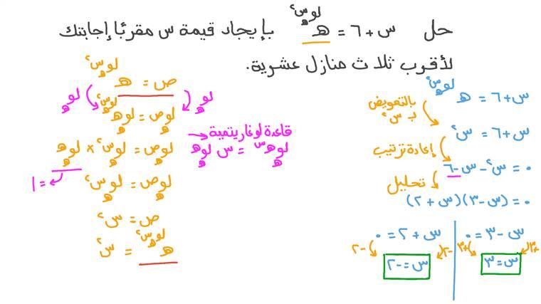 استخدام العلاقة العكسية بين الدوال الأسية واللوغاريتمات