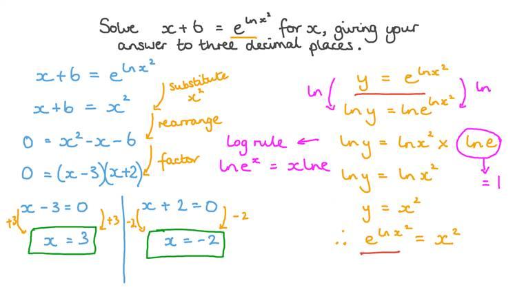 Utiliser la relation réciproque entre les fonctions exponentielles et les logarithmes