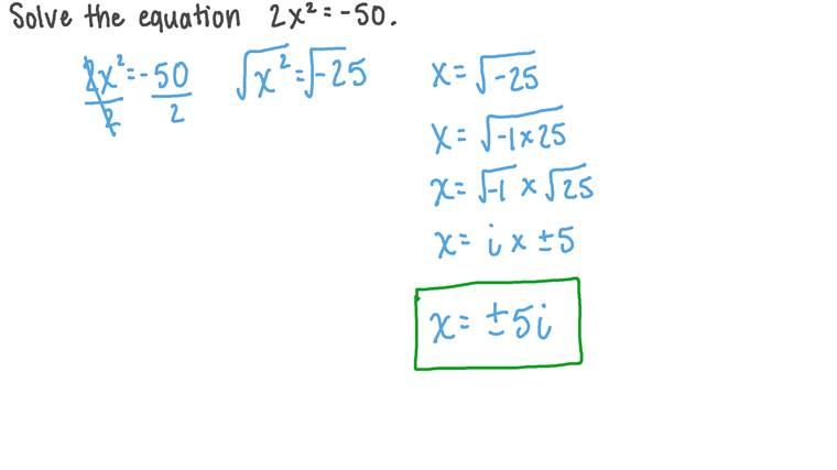 Résoudre des équations du second degré avec des racines imaginaires