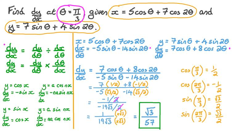 Differentiating Parametric Functions Involving Trigonometric Ratios at a Point