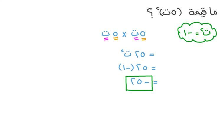 العمليات الحسابية ذات الأعداد التخيلية