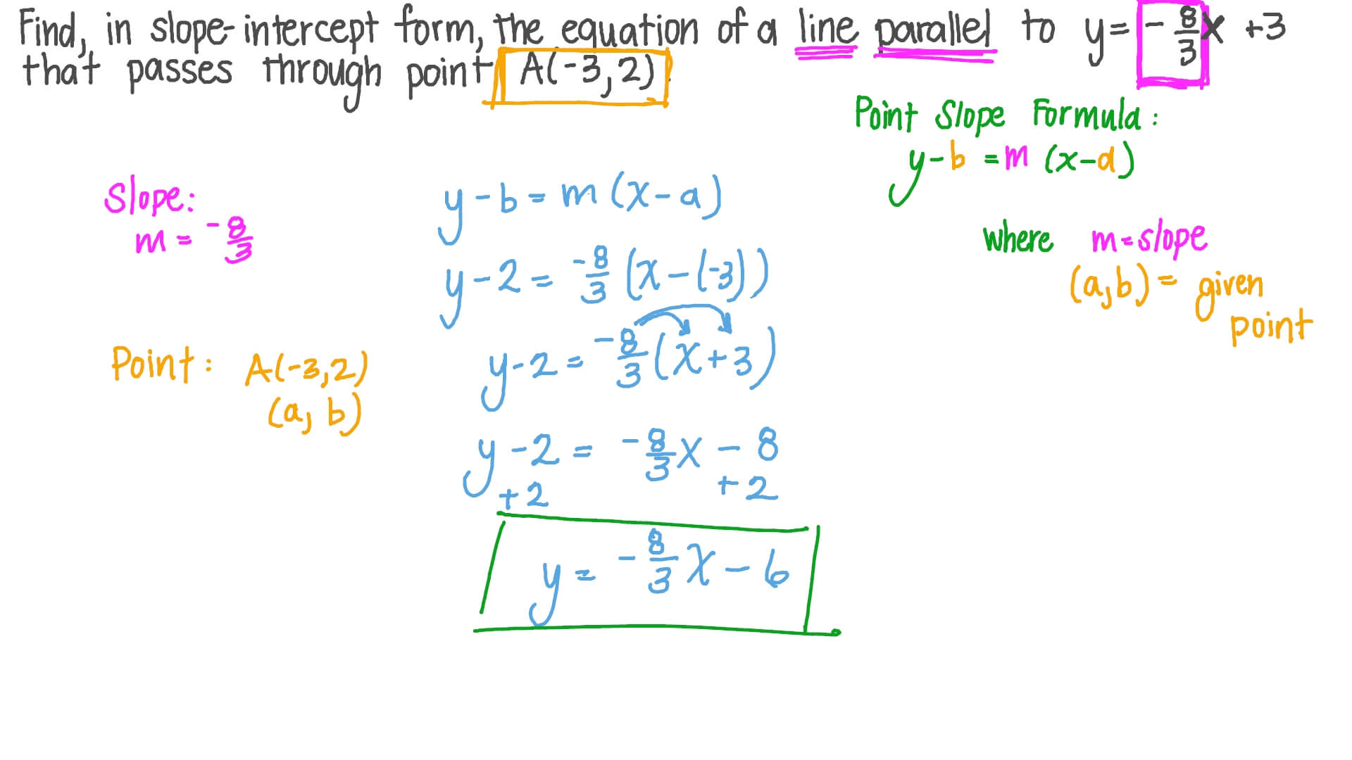 slope intercept form from points  Finding in Slope-Intercept Form the Equation of Parallel Lines