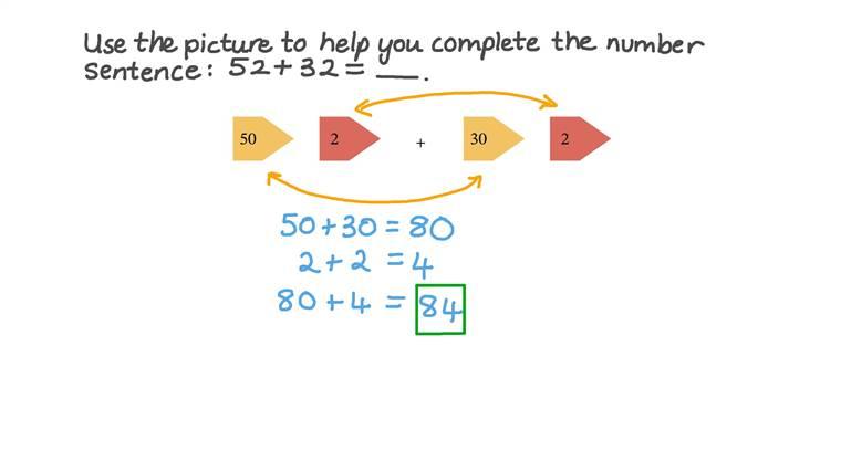 Usar tarjetas con números para sumar números de dos dígitos